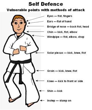 VulnerablePoints